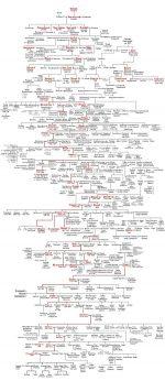 Короли британии список – Список легендарных королей Британии — это… Что такое Список легендарных королей Британии?