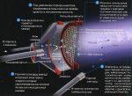Плазменный ракетный двигатель – Плазменный ракетный двигатель — Википедия. Что такое Плазменный ракетный двигатель