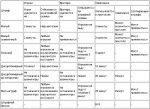 Боевое самбо правила – Самбо в Киеве. Каталоги, информация и инструменты • СпортГид • Официальные и негласные правила.