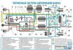 Тормозная система камаз 5320 – Тормозная система на Камаз 5320 и 4310: вспомогательный тип