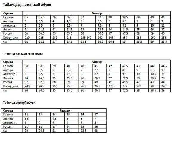 cb2ca84b9 Как определить детский размер одежды. Американский, для новорожденных, для  девочек, для мальчиков.