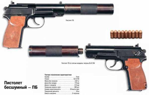 https://vesna-info.ru/wp-content/uploads/specialnyj-pistolet-besshumnyj_13.jpg