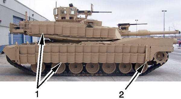 сколько стоит баня танк